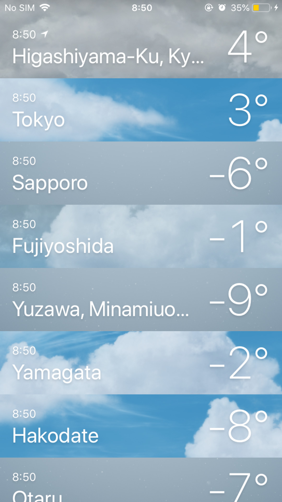 Cloudy Japan