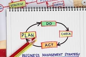 Meir Ezra - Business Management Seminar
