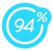 【G】94%
